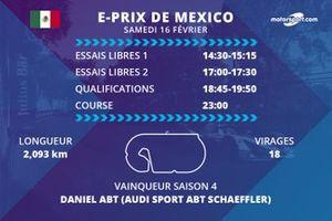 Le programme de l'E-Prix de Mexico