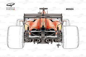 Ferrari SF1000 dettaglio del retrotreno, GP d'Italia