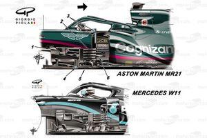 Comparación del bargeboard del Aston Martin MR21 y el Mercedes W11