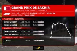Le programme du Grand Prix de Sakhir