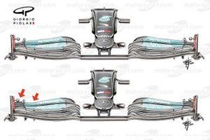 Сравнение вариантов переднего антикрыла Mercedes F1 W12