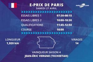 Le programme de l'E-Prix de Paris