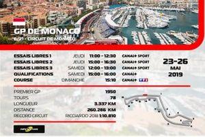 Le programme TV du GP de Monaco