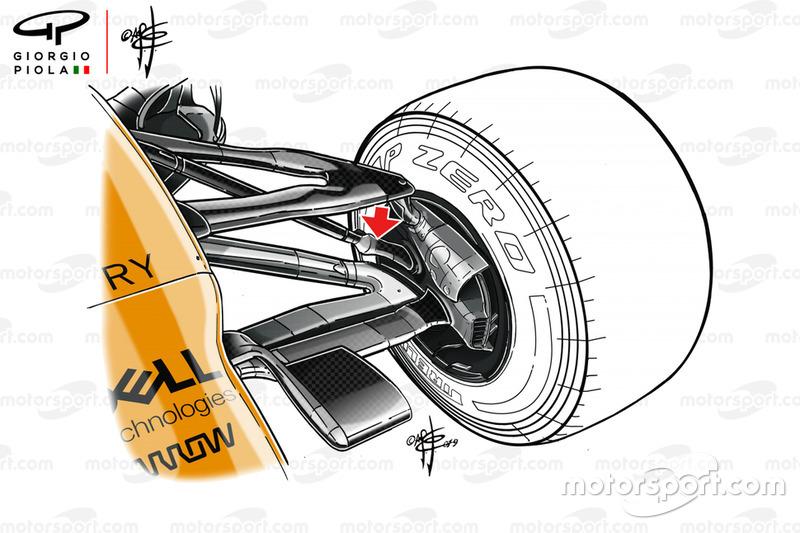 Soporte del McLaren MCL33