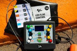 Le système de contrôle des panneaux lumineux