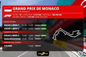 Le programme du Grand Prix de Monaco