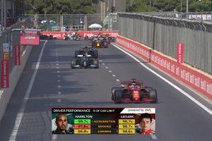 AWS driver performance