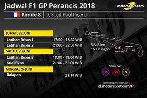 Jadwal F1 GP Perancis 2018