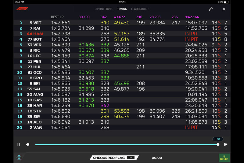 Captura de pantalla del live timing de la F1