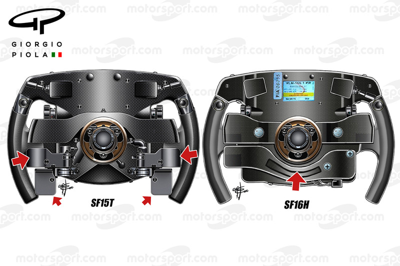 Ferrari SF15T and Ferrari SF16H steering wheels comparaison