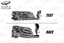 McLaren MP4/31, comparazione tra le ali anteriori, GP degli USA