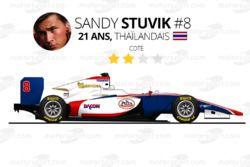 Sandy Stuvik, Trident Racing