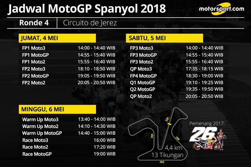 Jadwal MotoGP Spanyol 2018