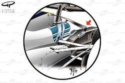 Williams FW40 lage T-vleugel