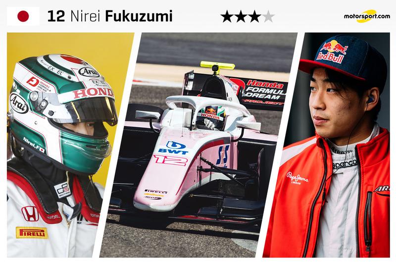 Nirei Fukuzumi - 21 yaş