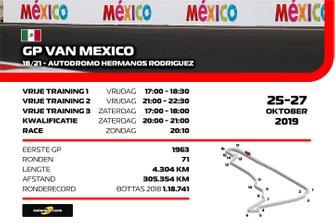 Tijdschema Formule 1 Grand Prix van Mexico