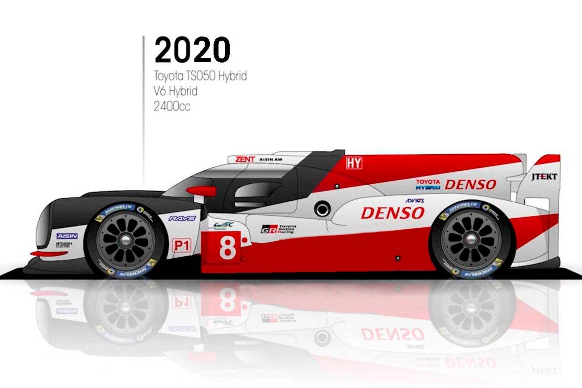 2020: Toyota TS050 Hybrid