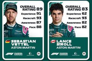 Valoración de Sebastian Vettel y Lance Stroll en F1 2021