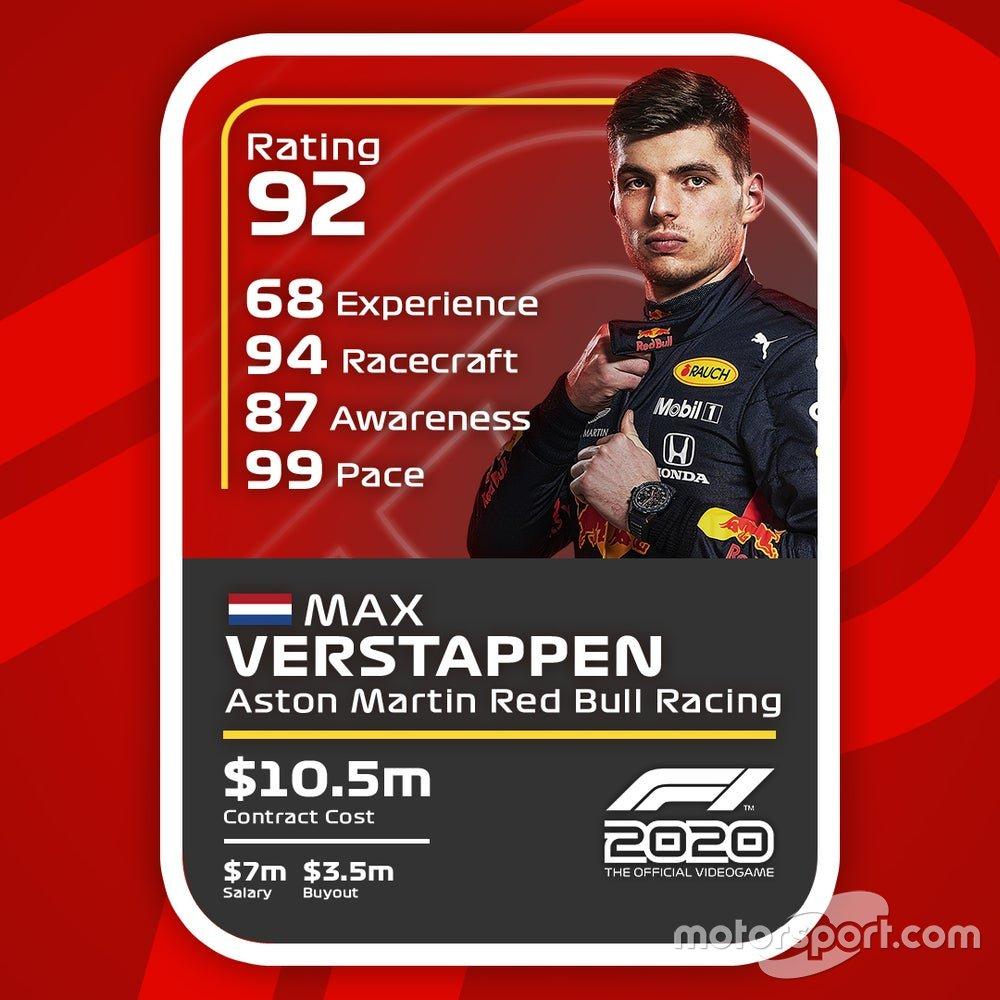 Cartas del F1 2020 definitivas: Max Verstappen