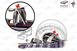 Red Bull Racing RB 14 Top wishbone comparsion