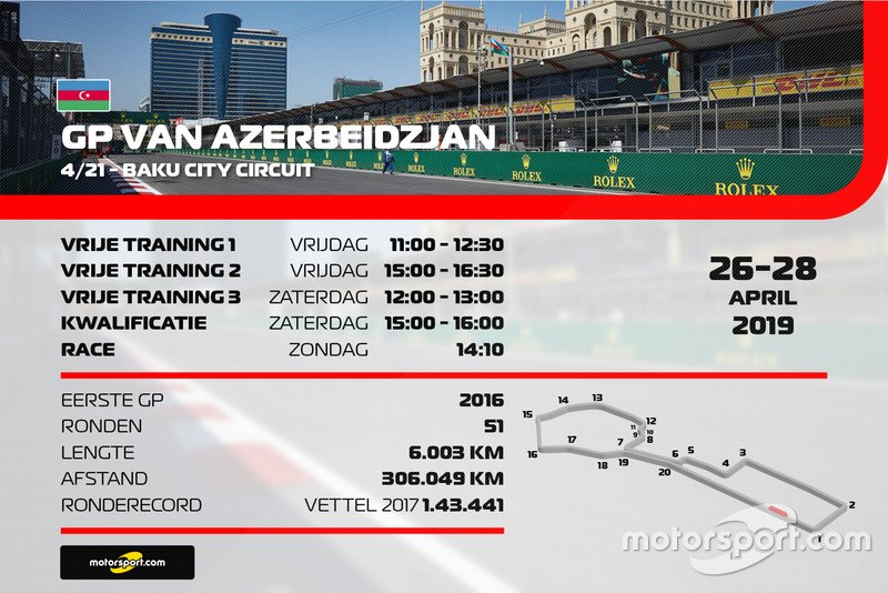 Tijdschema Grand Prix Formule 1 van Azerbeidzjan 2019