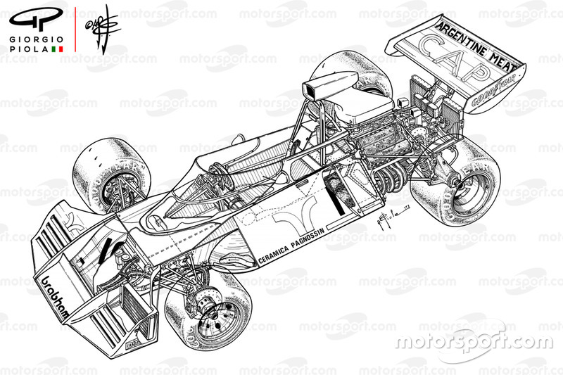 Brabham BT42 detailed overview