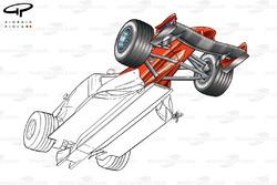Dessous de la Ferrari F2001