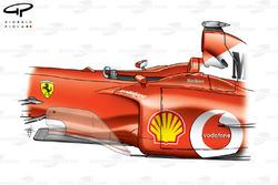 Déflecteur de la Ferrari F2002