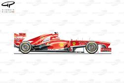 Vue latérale de la Ferrari F138, Australie