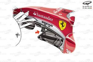 Закрылки в передней части шасси Ferrari SF16-H