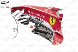 Ferrari SF16-H chassis winglets (arrowed)