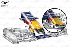 Red Bull RB11 front wing comparison