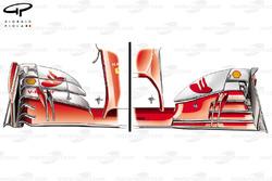 L'aileron avant de la Ferrari F14 T (à gauche) en comparaison avec celui de la F138 de Monza en 2013