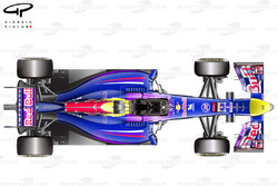 Vue du dessus de la Red Bull RB10