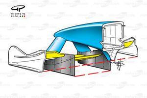 Benetton B201 2001 nose rear view