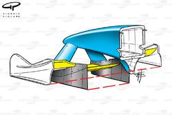 Vue arrière du nez de la Benetton B201