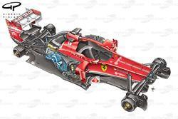 Vue explosée de la Ferrari F138