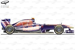 Toro Rosso STR6 side view