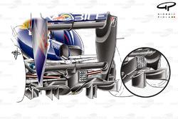 Comparaison de diffuseurs de la Red Bull RB5