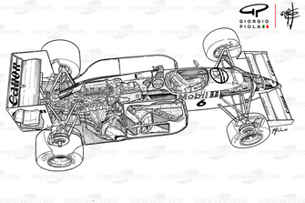 Vue d'ensemble de la Williams FW11