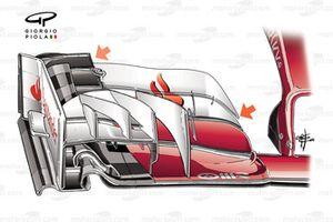 Альтернативная версия переднего антикрыла Ferrari SF16-H. Деталь не использовалась в гонках. Стрелки показывают отличия в модификациях
