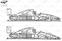 Comparaison aéro des nez de la Tyrrell 019