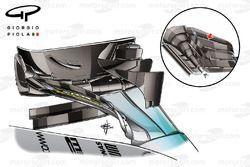 Mercedes W06 Sochi ön kanat