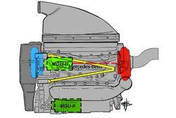 Diseño del motor del Mercedes AMG F1 W06