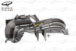 Williams FW38 serrated flap