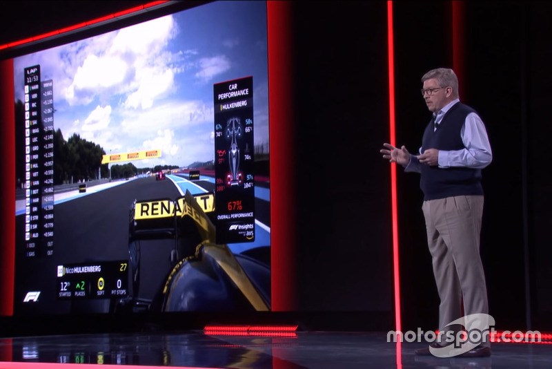 Ross Brawn, F1-TV in 2019