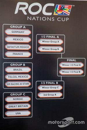 ROC Mexico draw