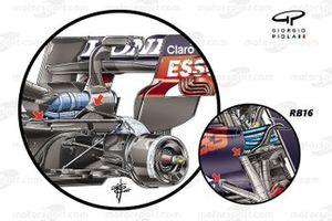 La suspension arrière de la Red Bull RB16B