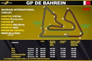 Horarios en Latinoamérica para el GP de Bahrein F1