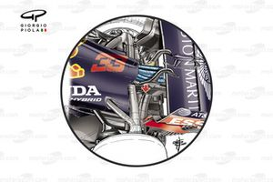 Red Bull Racing RB 16 achterwielophanging